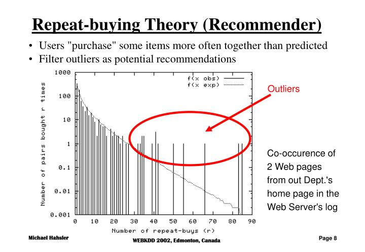 Repeat-buying Theory (Recommender)