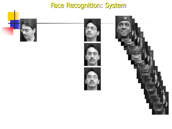 Face Recognition: System