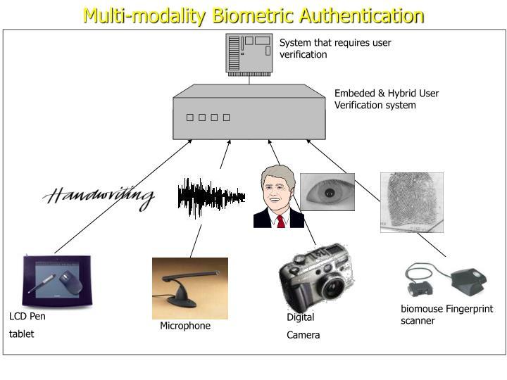 Multi-modality Biometric Authentication