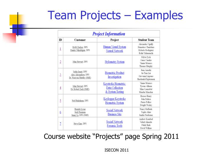 Team Projects – Examples