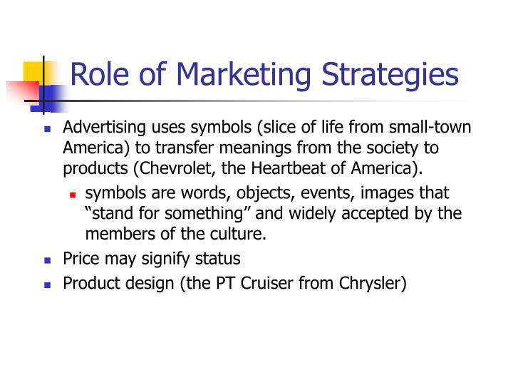 Role of Marketing Strategies