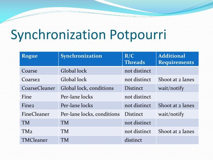 Synchronization Potpourri