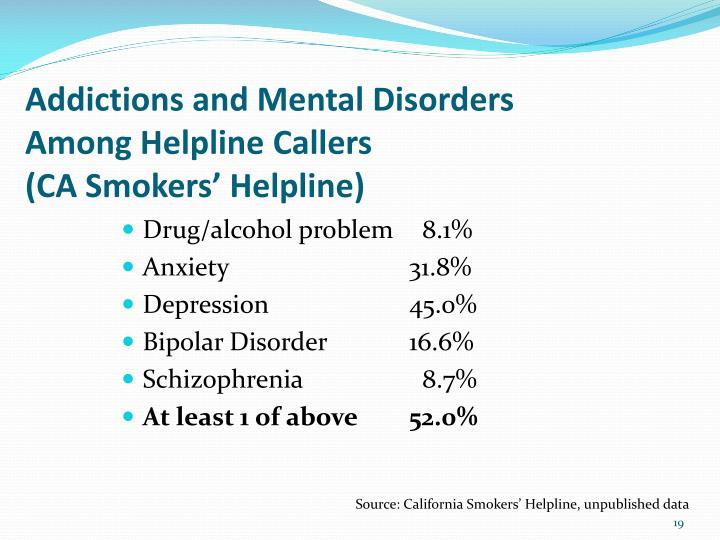 Addictions and Mental Disorders