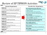 review of ep tiphon activities