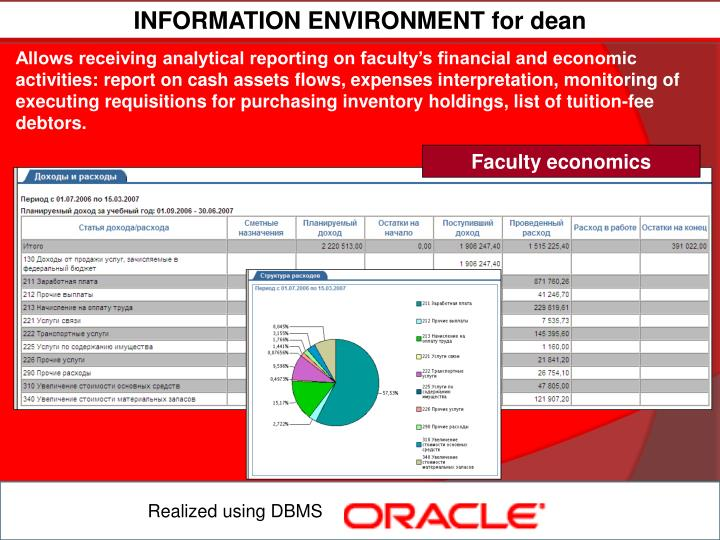 INFORMATION ENVIRONMENT for dean