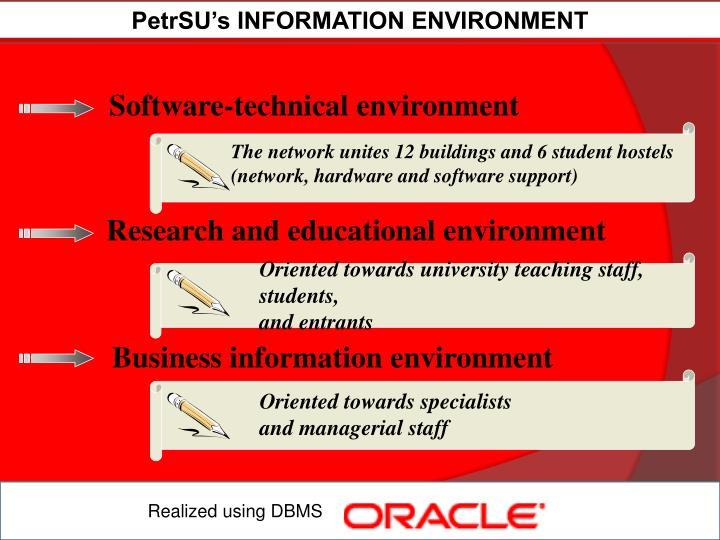 PetrSU's INFORMATION ENVIRONMENT
