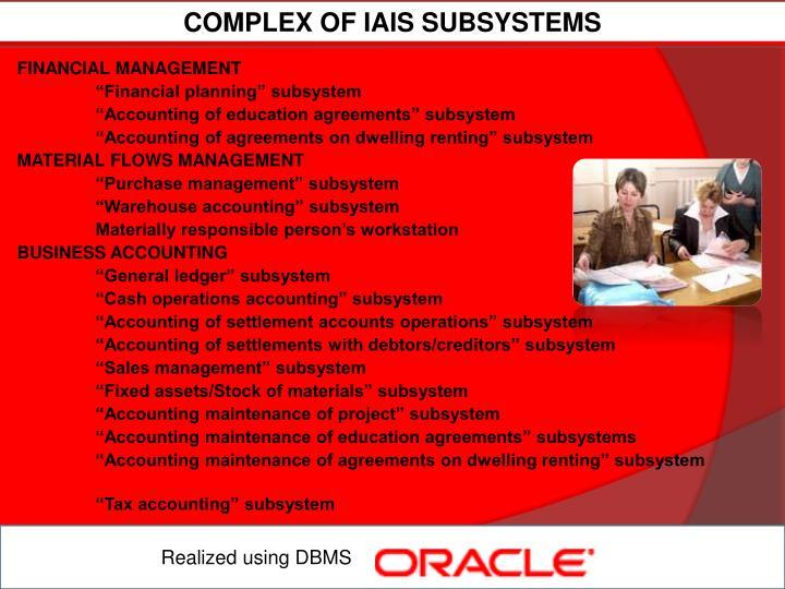 COMPLEX OF IAIS SUBSYSTEMS