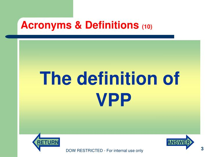 Acronyms definitions 10