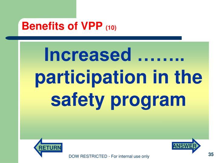 Benefits of VPP