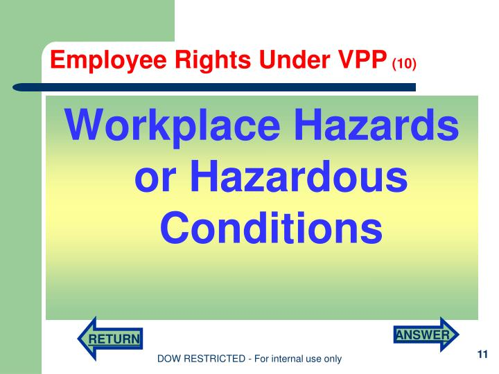 Employee Rights Under VPP