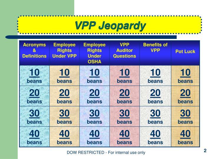 VPP Jeopardy