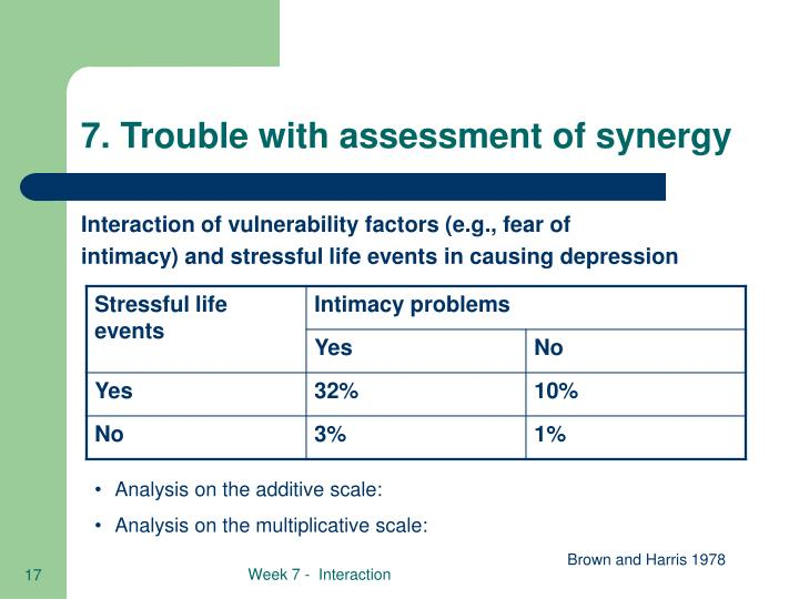 7. Trouble with assessment of synergy