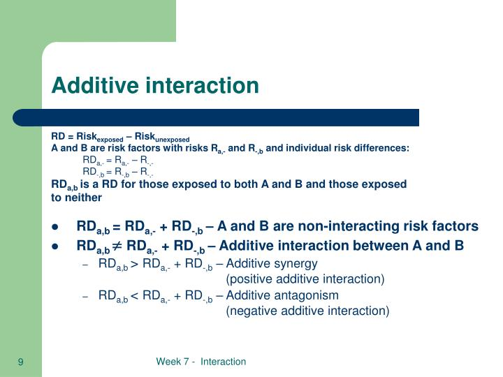 Additive interaction