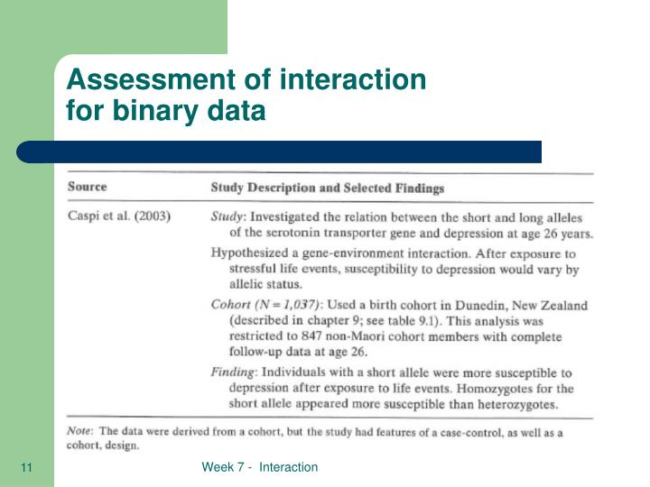 Assessment of interaction