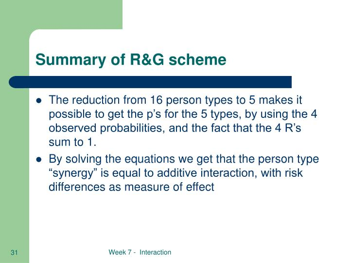Summary of R&G scheme
