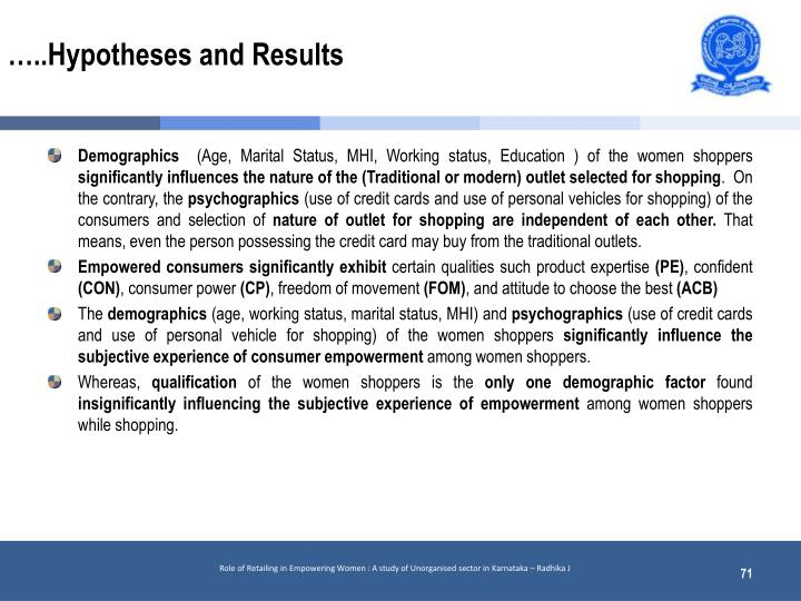 …..Hypotheses and Results