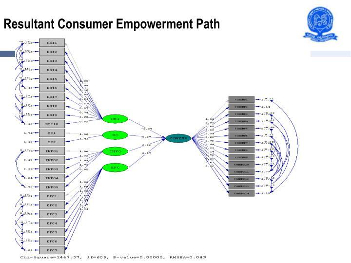 Resultant Consumer Empowerment Path