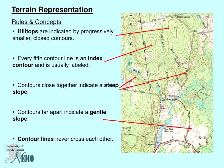 Terrain Representation
