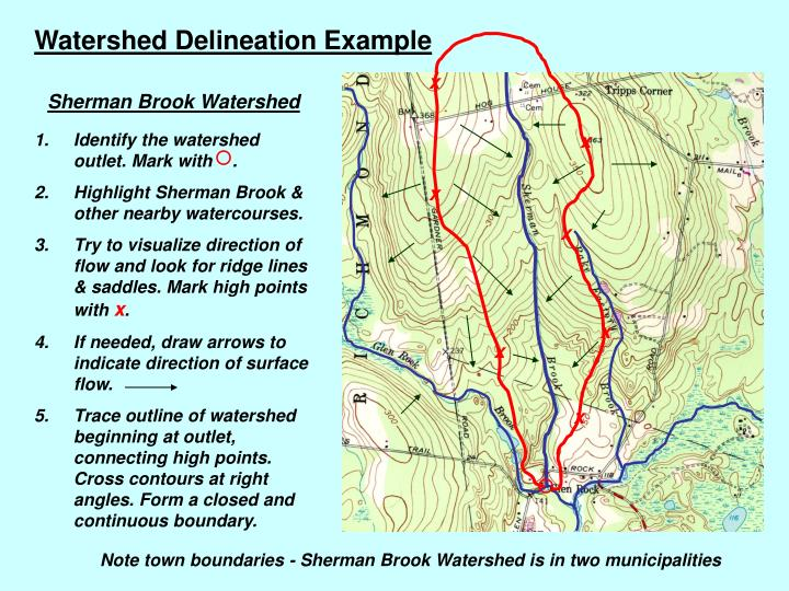 Watershed Delineation Example