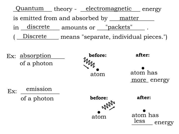 _____________ theory -  ____________________ energy