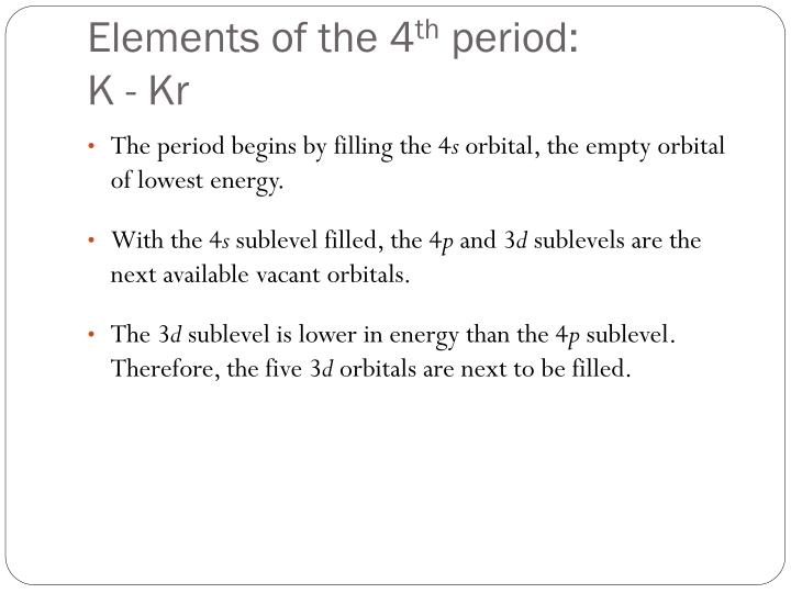 Elements of the 4