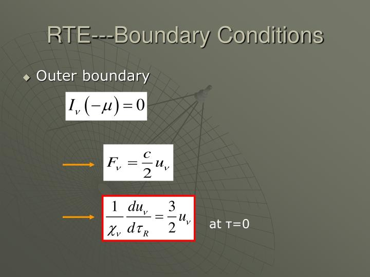 RTE---Boundary Conditions