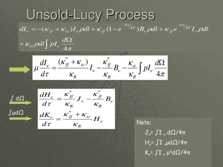Unsold-Lucy Process