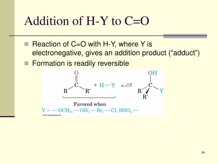 Addition of H-Y to C=O