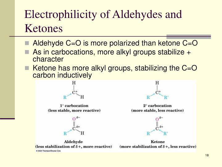 Electrophilicity of Aldehydes and Ketones
