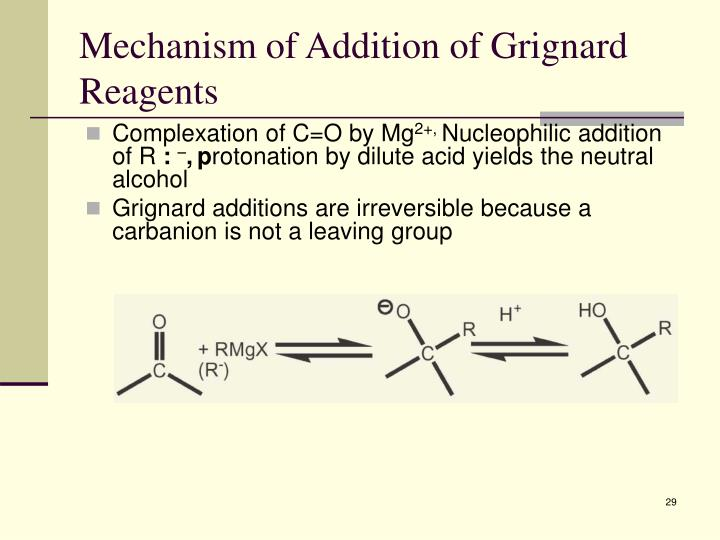 Mechanism of Addition of Grignard Reagents