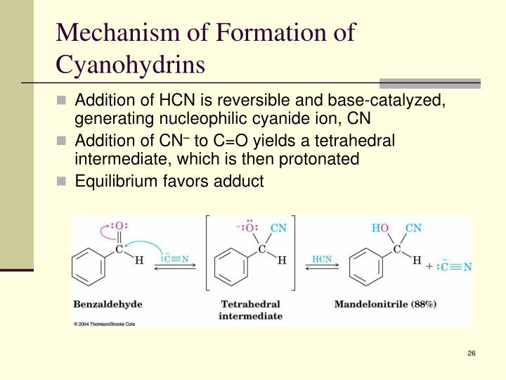 Mechanism of Formation of Cyanohydrins