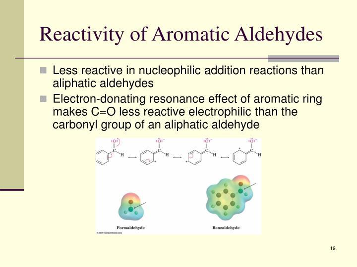 Reactivity of Aromatic Aldehydes