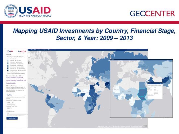 Mapping USAID Investments by Country, Financial Stage,