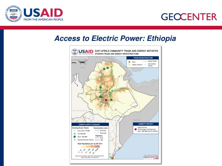 Access to Electric Power: Ethiopia