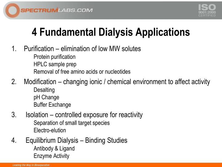 4 Fundamental Dialysis Applications