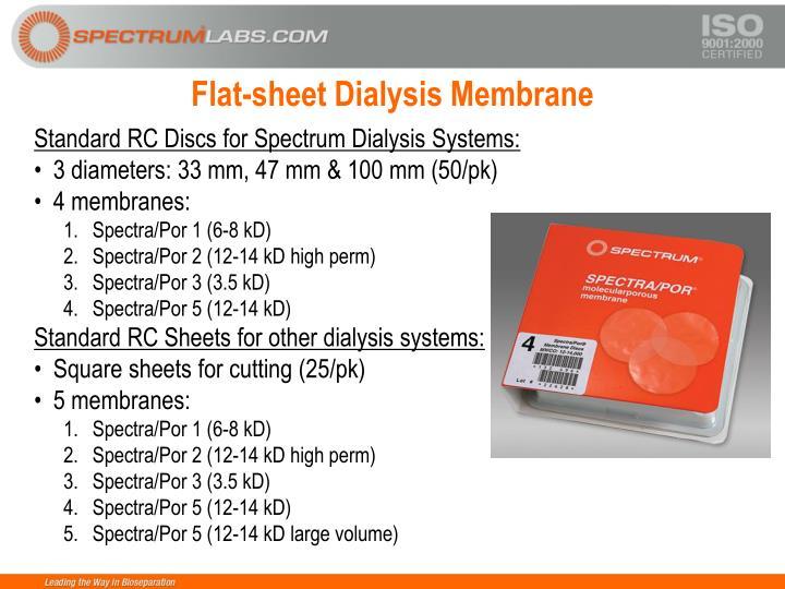 Flat-sheet Dialysis Membrane
