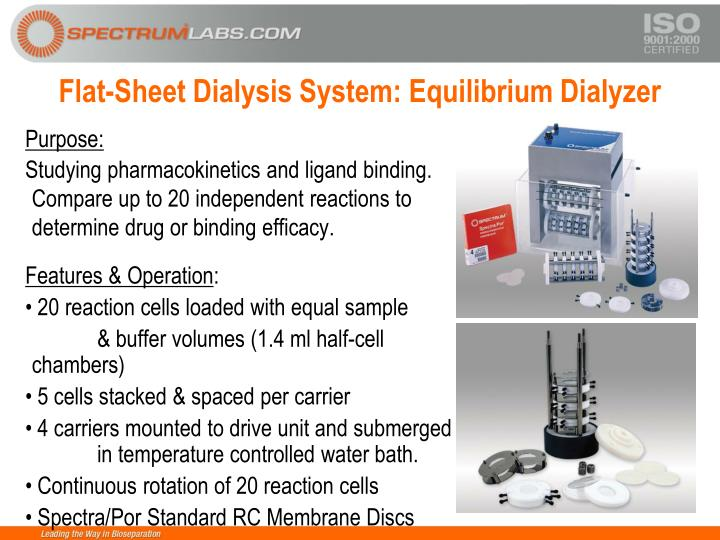 Flat-Sheet Dialysis System: Equilibrium Dialyzer