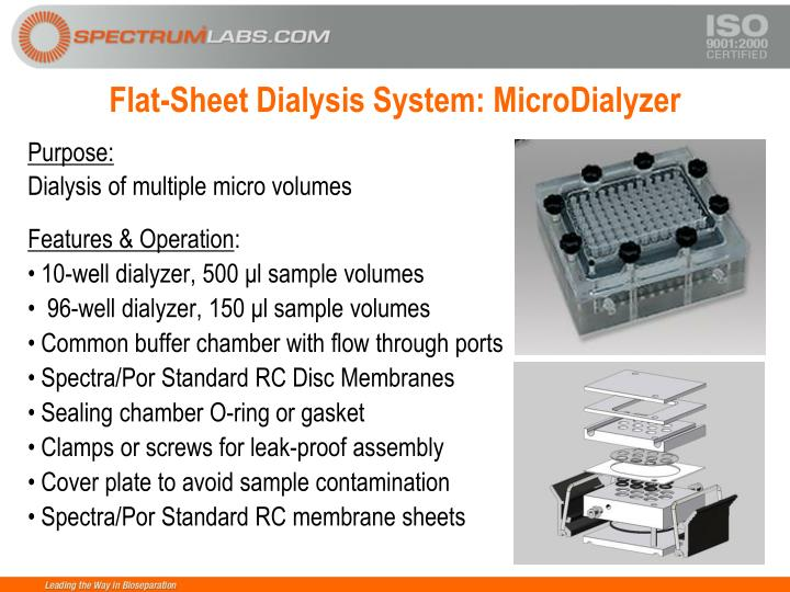 Flat-Sheet Dialysis System: MicroDialyzer
