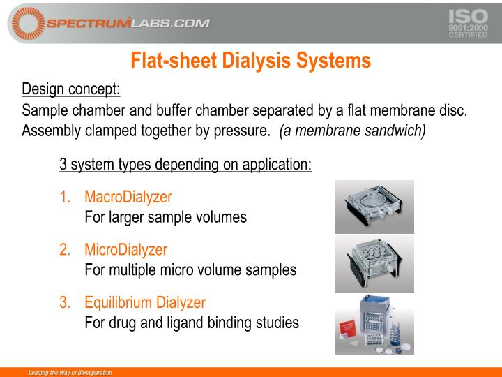 Flat-sheet Dialysis Systems