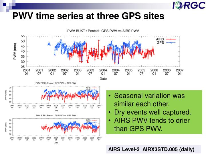 Pwv time series at three gps sites