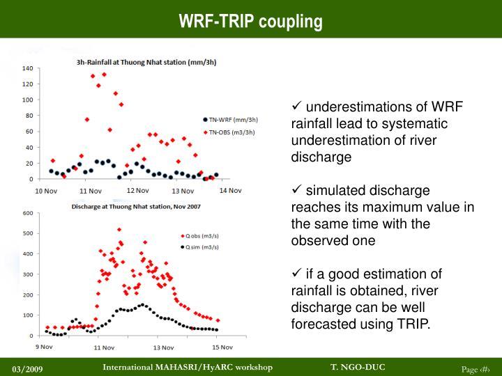 WRF-TRIP coupling