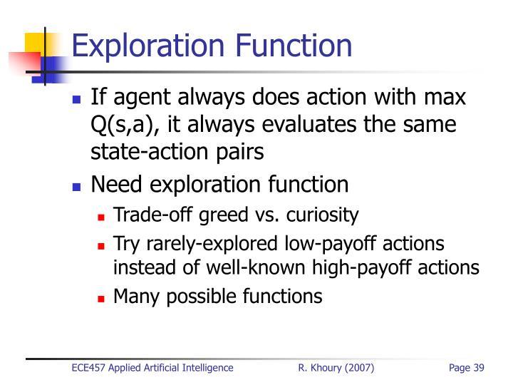 Exploration Function
