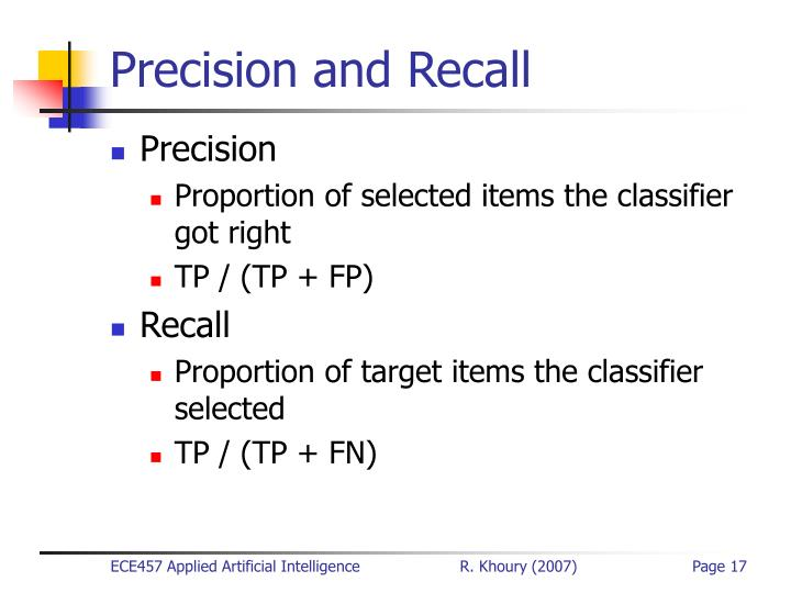 Precision and Recall