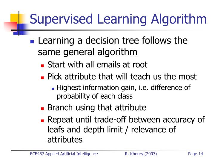 Supervised Learning Algorithm