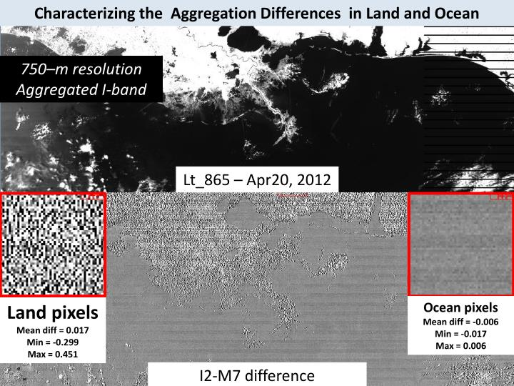 Characterizing the  Aggregation Differences  in Land and Ocean