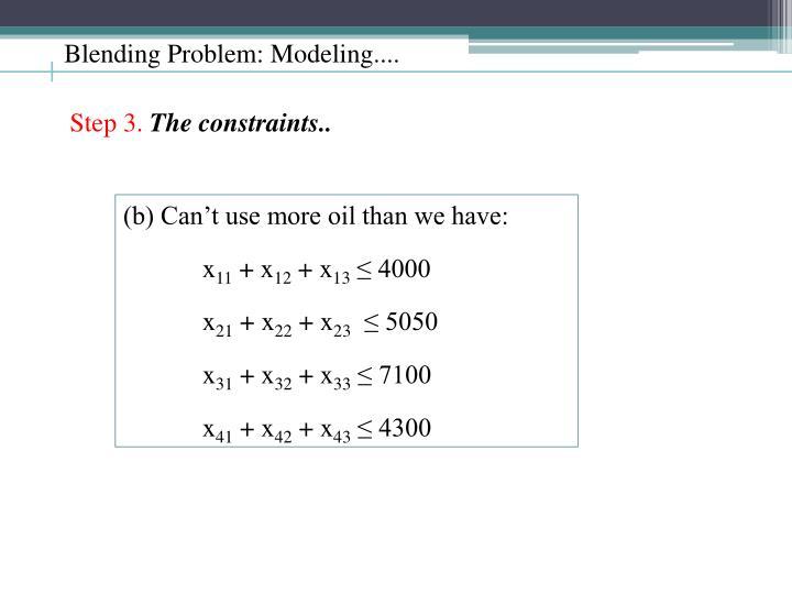 Blending Problem: Modeling....