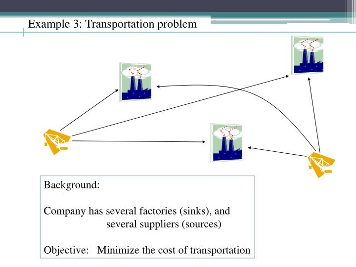 Example 3: Transportation problem