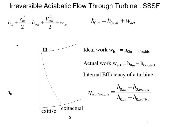 Irreversible adiabatic flow through turbine sssf