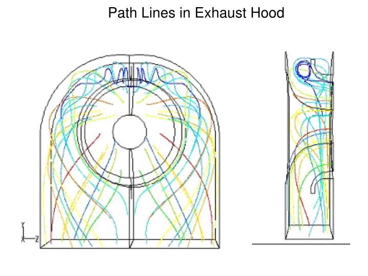 Path Lines in Exhaust Hood