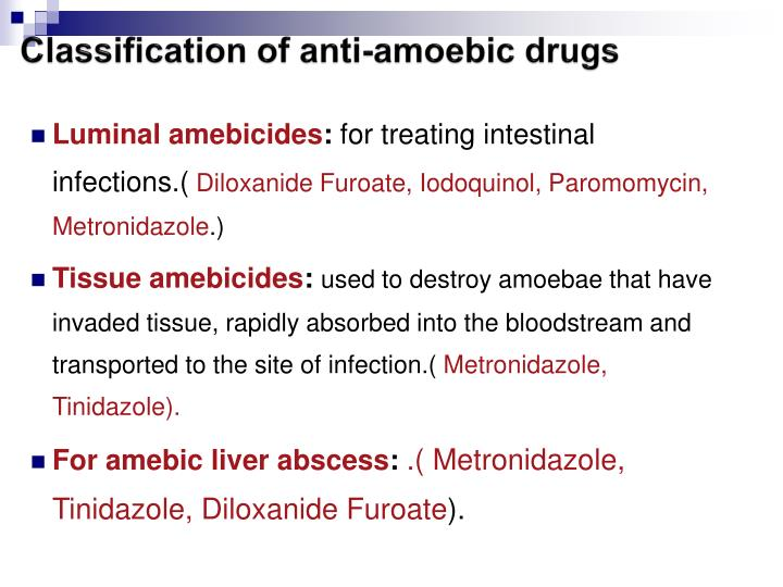 Classification of anti-amoebic drugs
